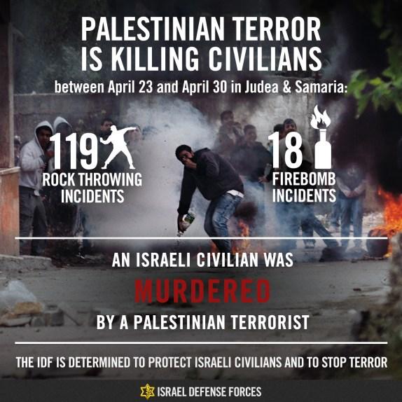 PalestinianTerror