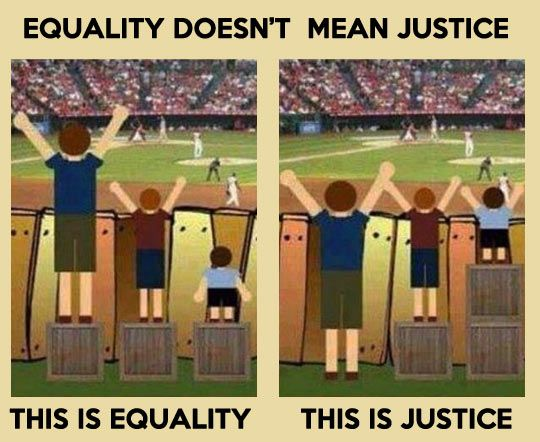 Equality and Justice