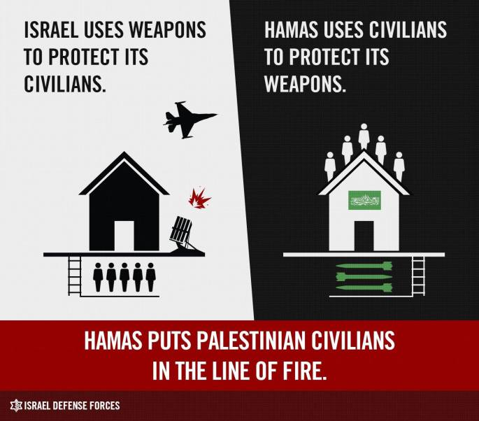 Israel and Hamas and their civilians
