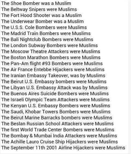 They were Muslims