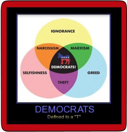 The Venn diagram of Democrats