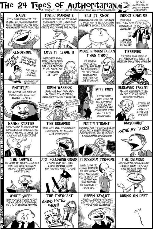 24 different types of authoritarians