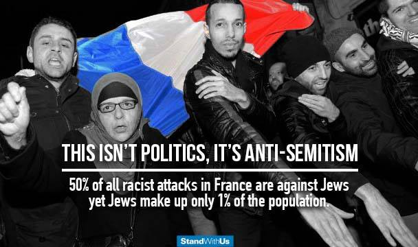 Antisemitism in France