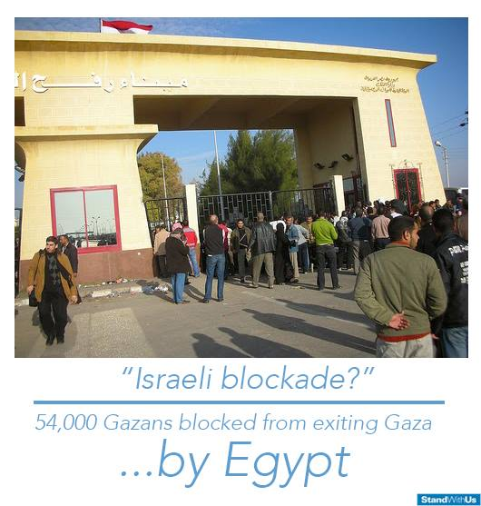 Blockades and walls when Israel not involved