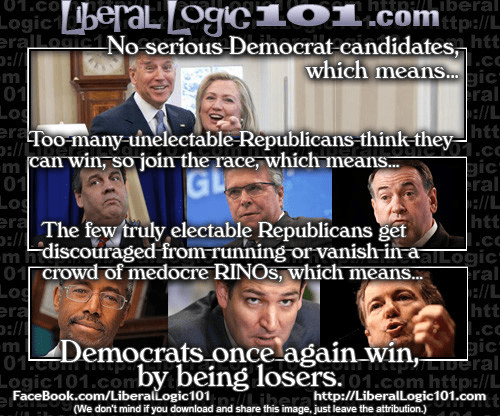 Democrats win by being losers
