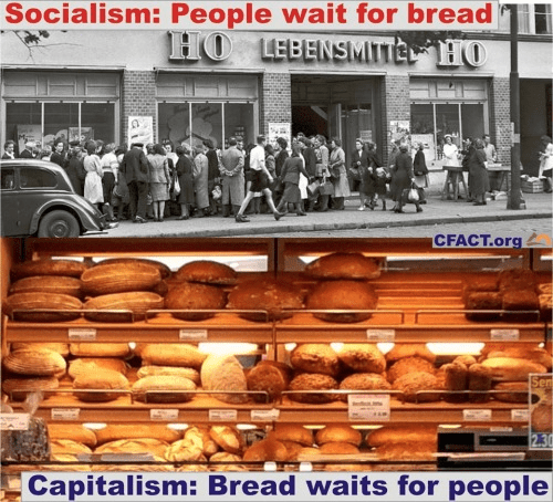 Socialism capitalism and bread