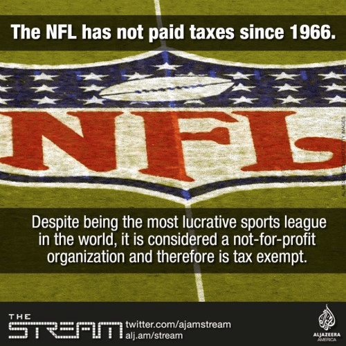 NFL has paid no taxes since 1966