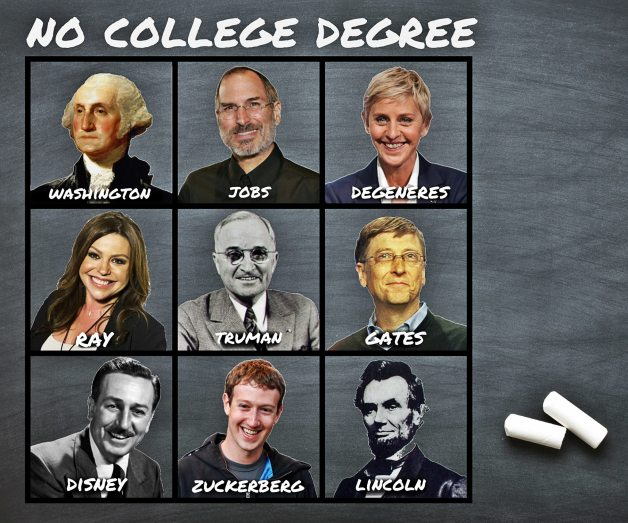 No college degrees
