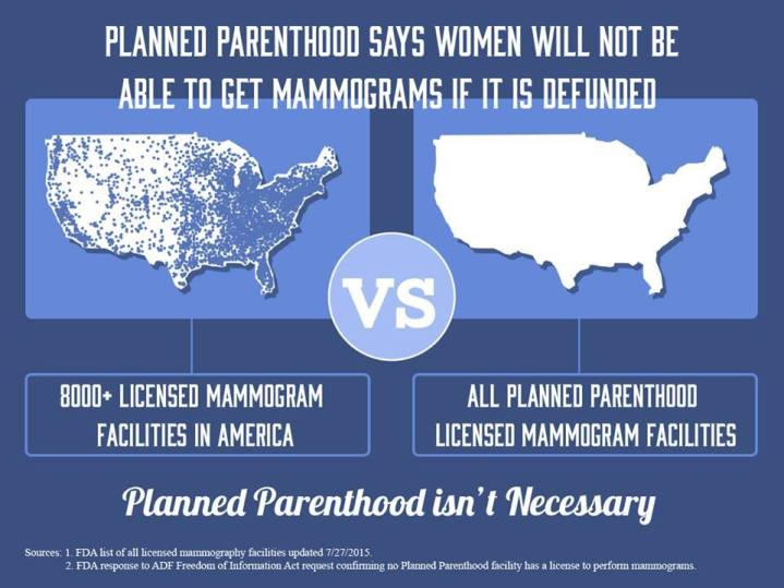 Planned Parenthood mammograms