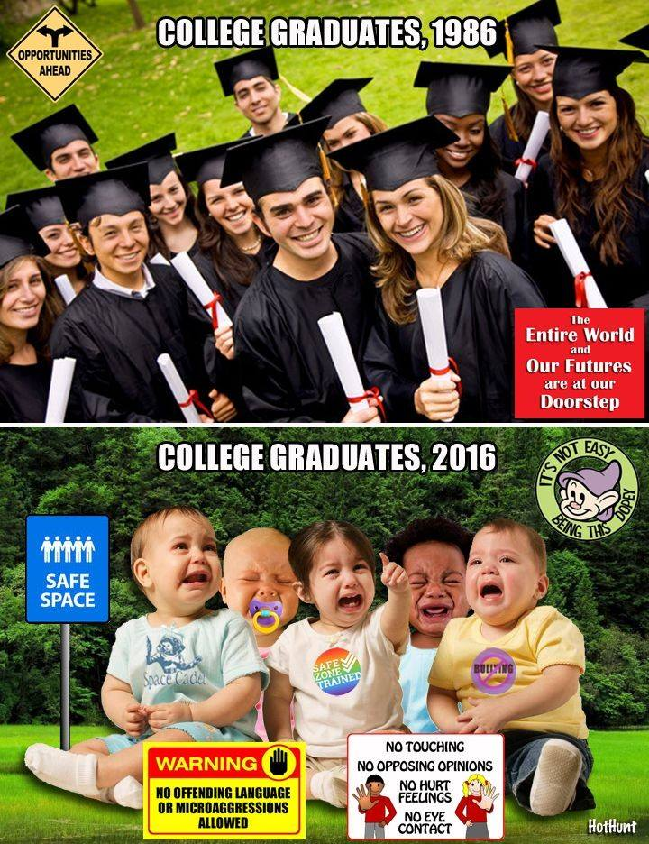 College graduates then and now