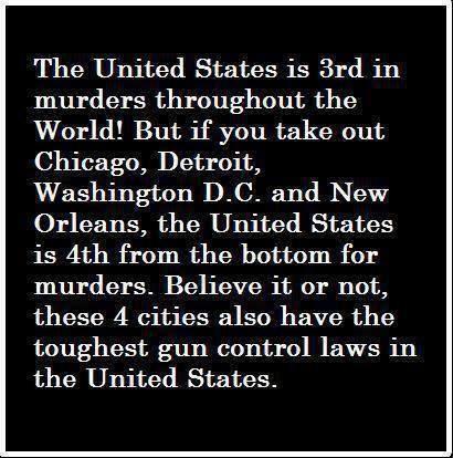 Democrat cities gun control gun crime