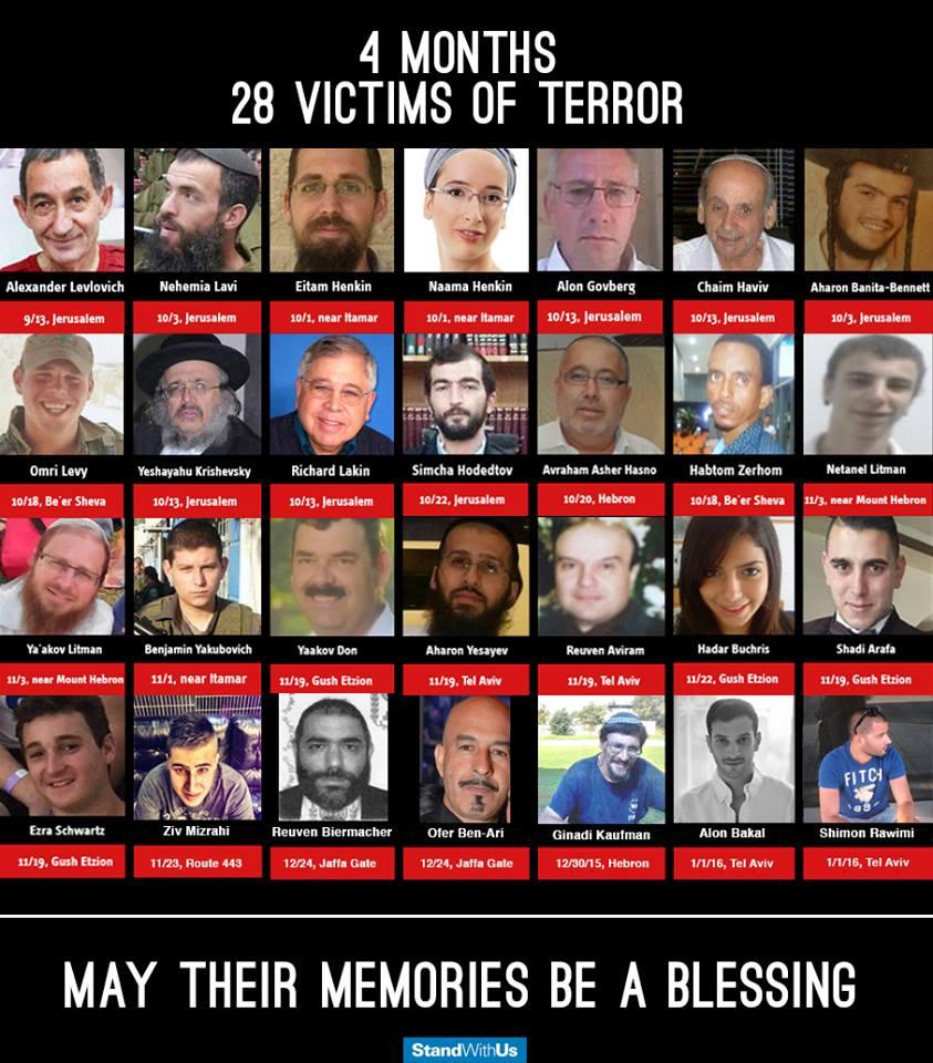 Muslim Terrorism in Israel