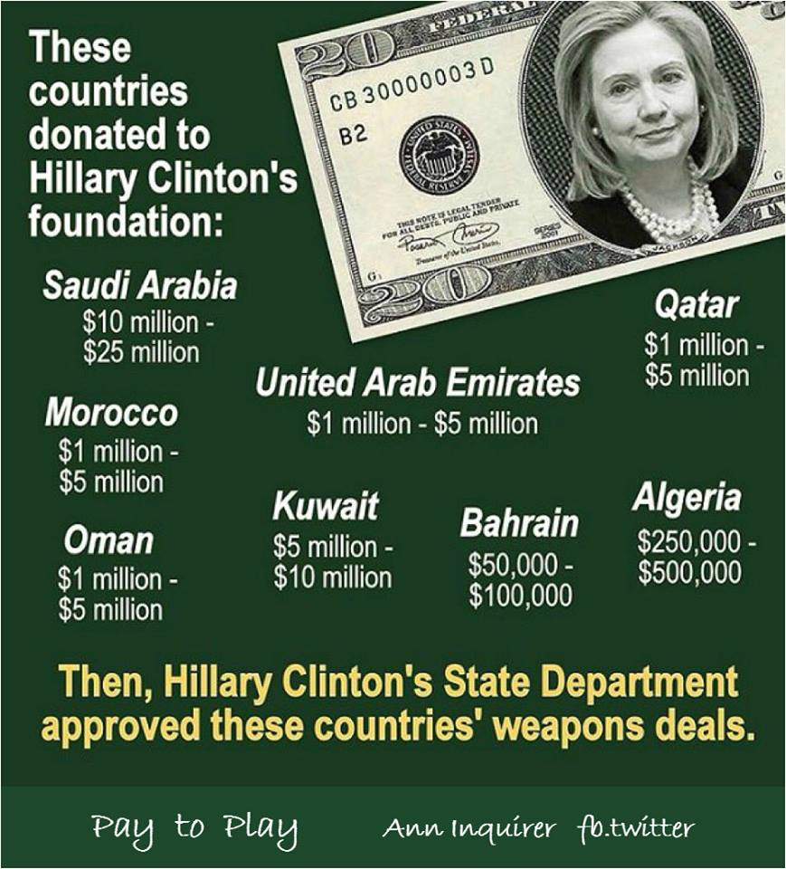 Hillary donations from Muslim countries got weapons
