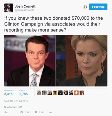 Media Fox news reporters give money to Clintons