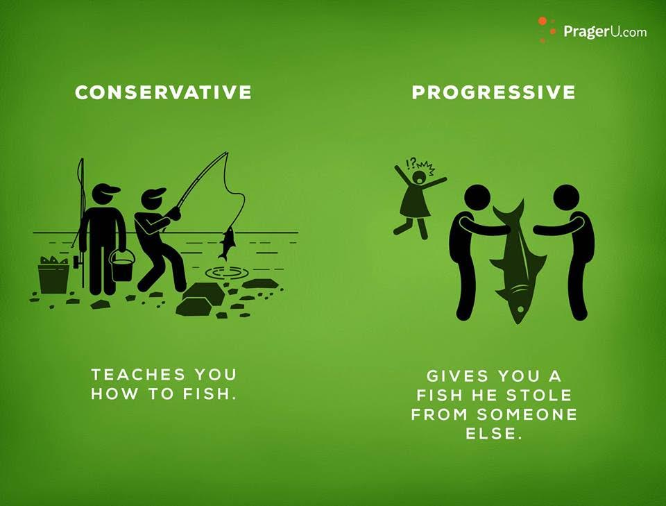 Stupid Leftists progressives v conservatives fishing