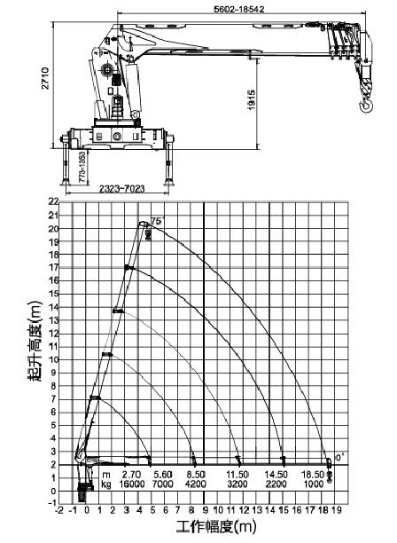 16 Ton Telescopic Boom Truck Mounted Crane With 80 L/min
