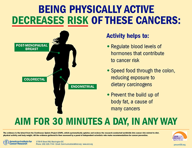 CANCER EXERCISE EXPLAINED BY CHEMO RADIATION