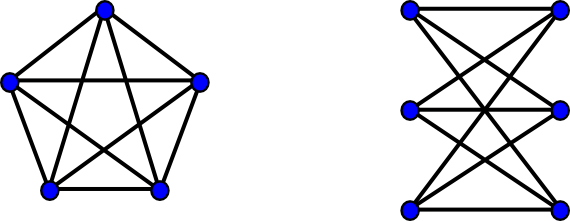 Planar Graph With 6 Vertices