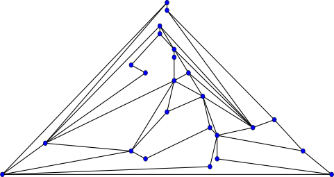 Image result for planar graph