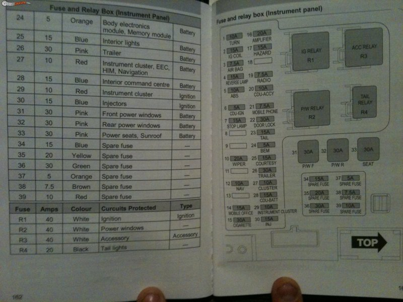 ba falcon ute stereo wiring diagram 1997 honda civic dx radio 1999 ford au fuse box all data block deisel
