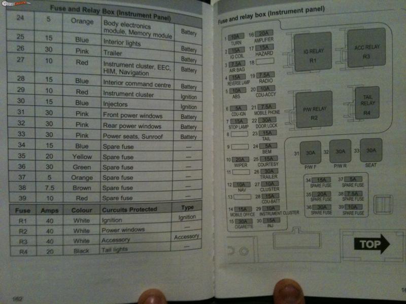 ba falcon ute stereo wiring diagram 2006 cobalt ss 1999 ford au fuse box all data block deisel