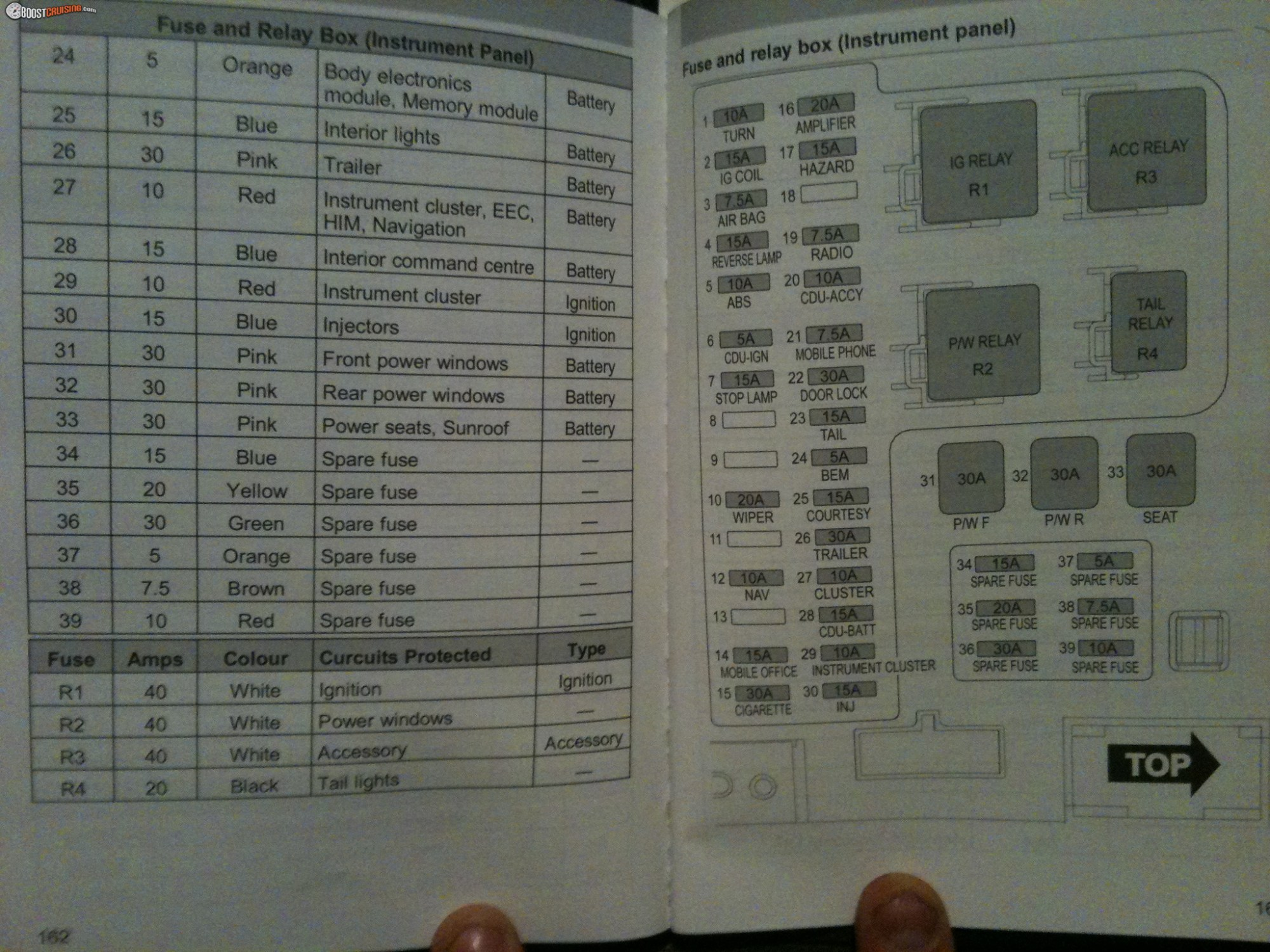 hight resolution of ford falcon fuse box diagram