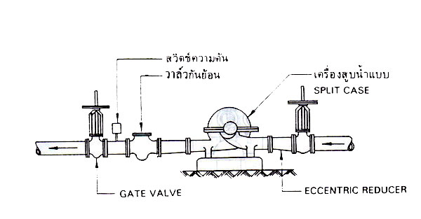 Fire Pump Diagram, Fire, Free Engine Image For User Manual