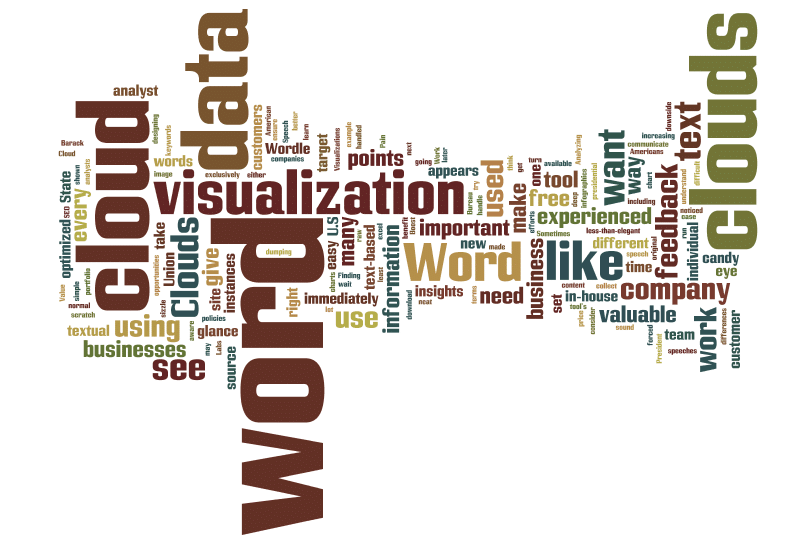 what are word clouds
