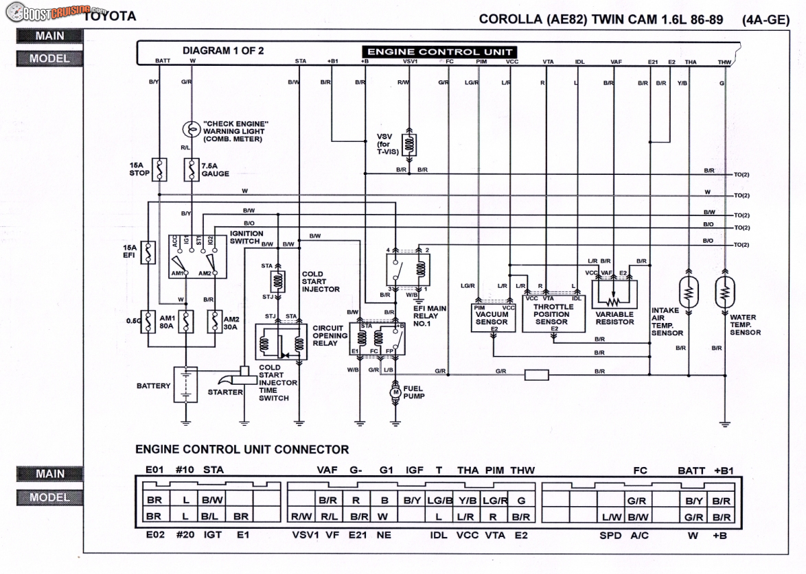 post 1 13045846851999069980 ae86 wiring diagram s13 wiring diagram \u2022 free wiring diagrams Basic Turn Signal Wiring Diagram at bayanpartner.co