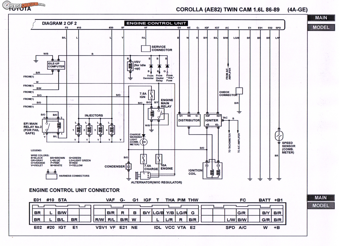 post 1 130458469898058248 sr20 wiring diagram efcaviation com sr20det ae86 wiring harness at reclaimingppi.co