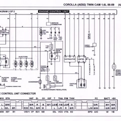 Ae86 Dash Wiring Diagram Shunt Breaker Fellow Ppl Plz Help Boostcruising
