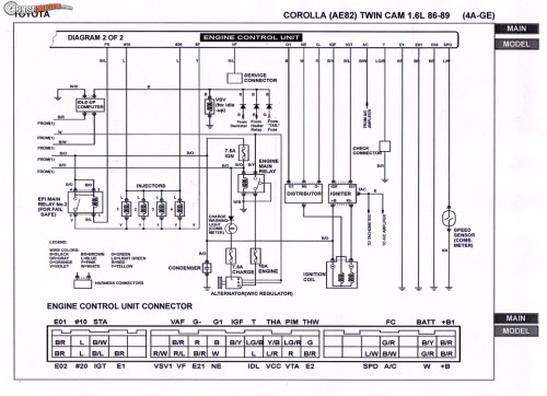 small resolution of ae86 interior wiring wiring diagram details ae86 interior wiring