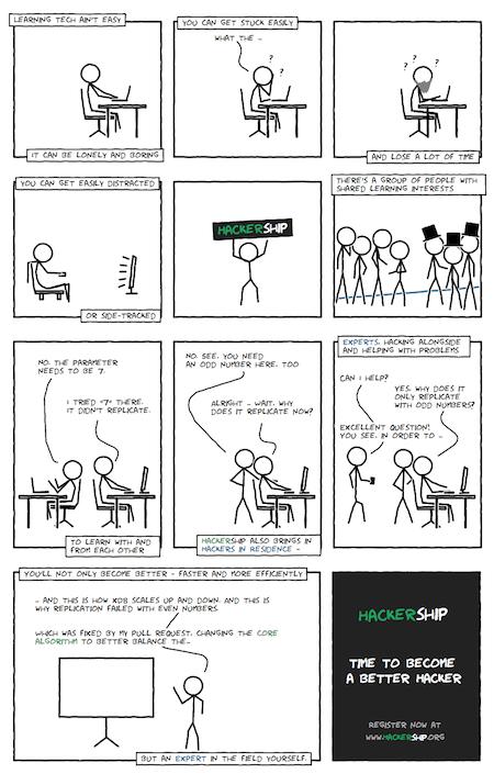 Hackership Review