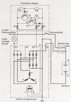 Bosch Dynamo