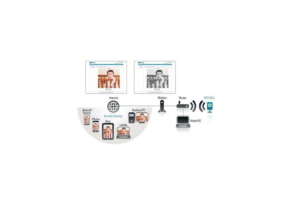 Caméra réseau domestique Wireless N jour/nuit mydlink™ DCS