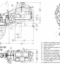volvo penta ignition wiring diagrams volvo penta 3 0 gl volvo penta 5 0 gl specs [ 1442 x 965 Pixel ]