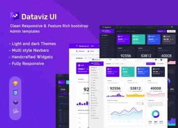 admin template Dataviz admin dashboard