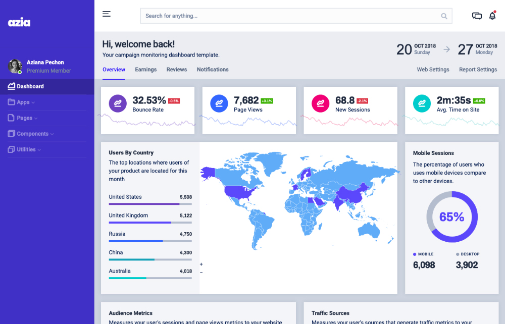campaign monitoring dashboard template