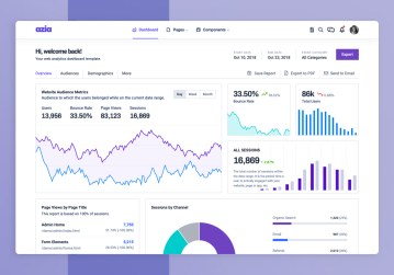 reactjs admin template azia react free