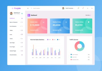 react admin template free purple react