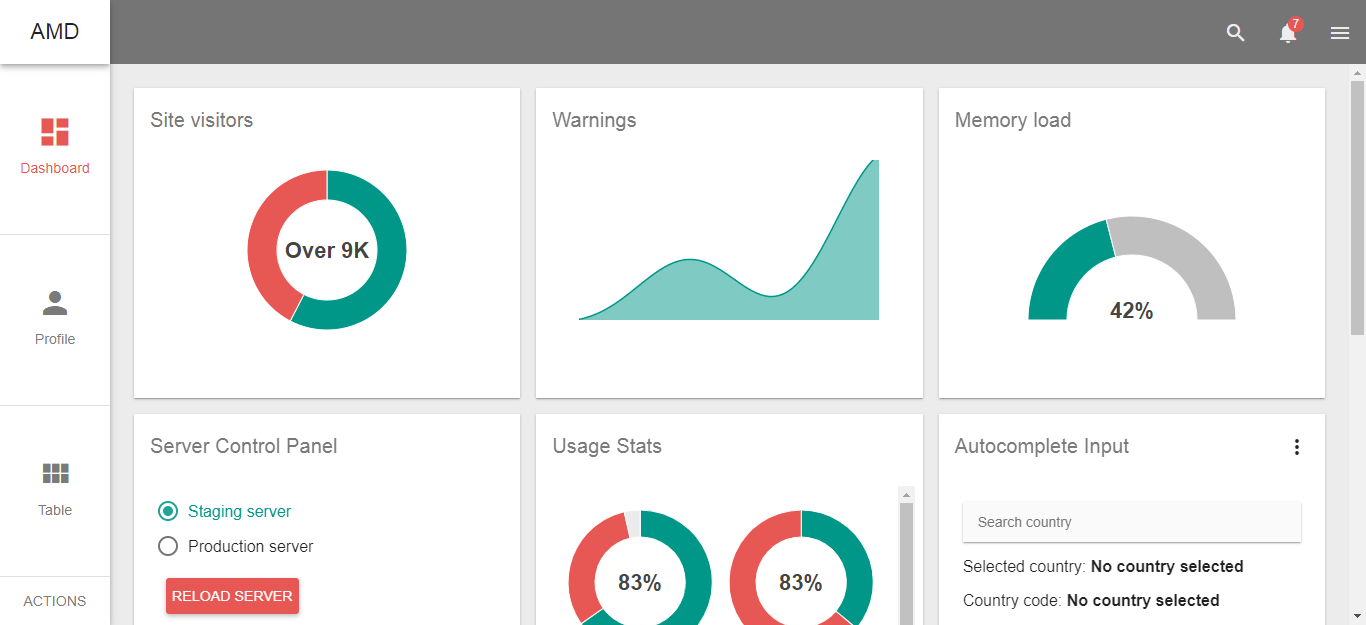angular material dashboard