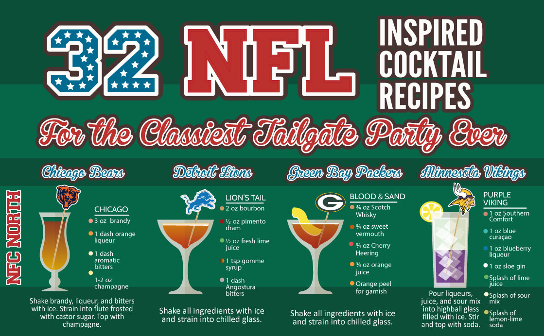nfl cocktails featured