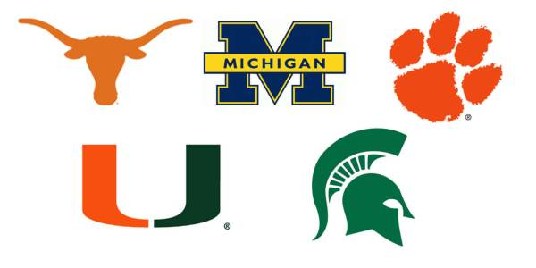 Top 5 Best College Football Logo Designs and How This