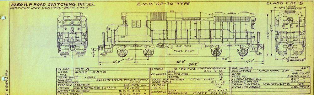 medium resolution of emd gp 30 type class fse 5