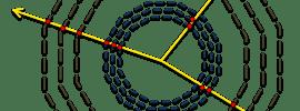 Rivelatori di particelle a LHC. Terza parte: unire i puntini lasciati da particelle cariche