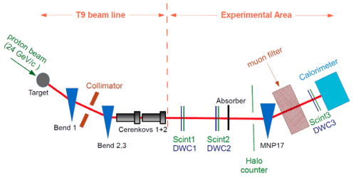 T9_experiment_example
