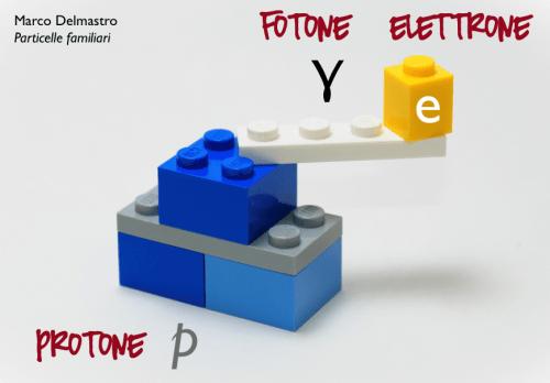 Un atomo di idrogeno di LEGO