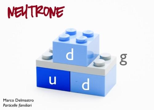 Un neutrone di LEGO