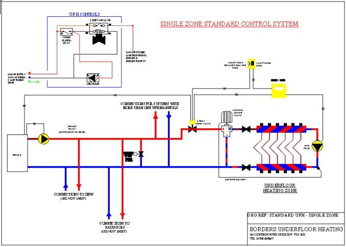 electric meter wiring diagram uk 1994 ez go golf cart borders underfloor heating supply and install for different floor constructions
