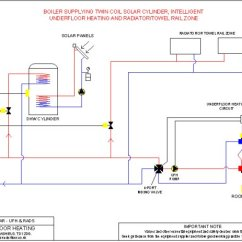 Underfloor Heating Wiring Diagrams Gmc Firing Order Diagram Borders Supply And Install For Different Floor Constructions